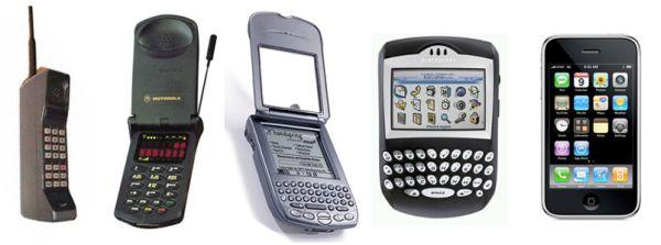 Phone Repair 17011